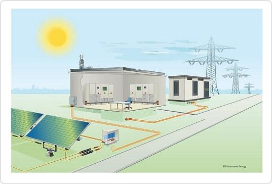 , CENTRALE SOLAIRE RACCORDÉE AU RÉSEAU, Takoussane Energy